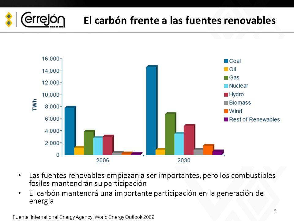 El carbón frente a las fuentes renovables