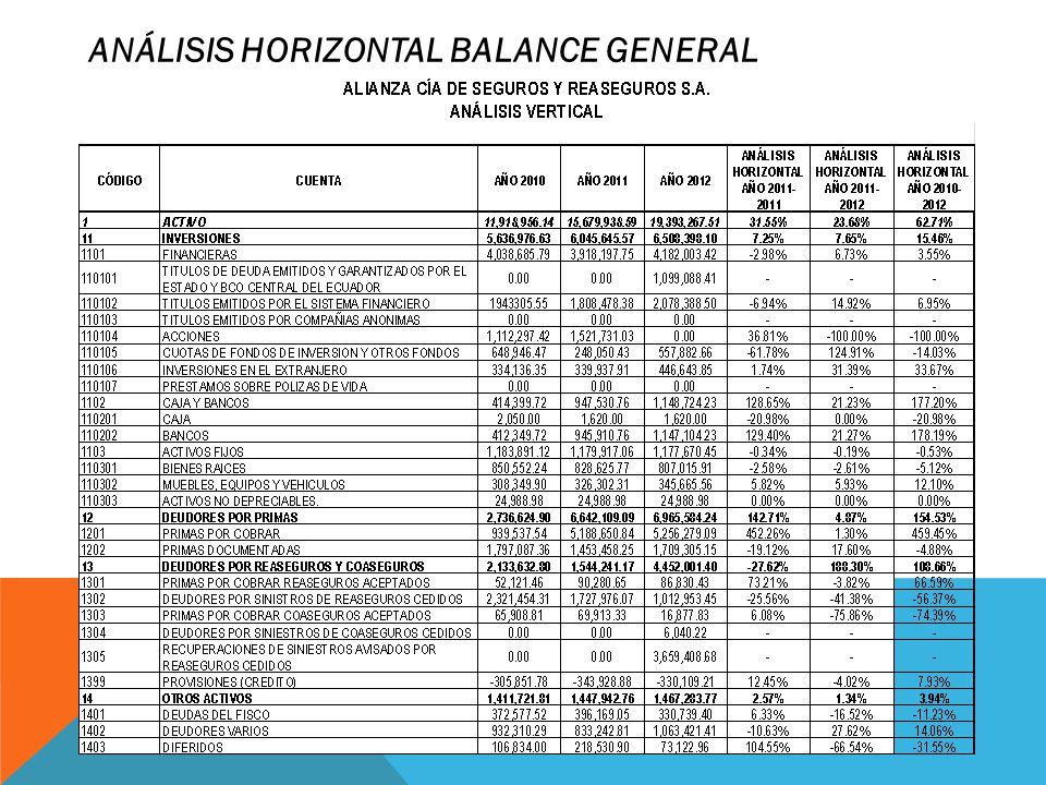 ANÁLISIS HORIZONTAL BALANCE GENERAL