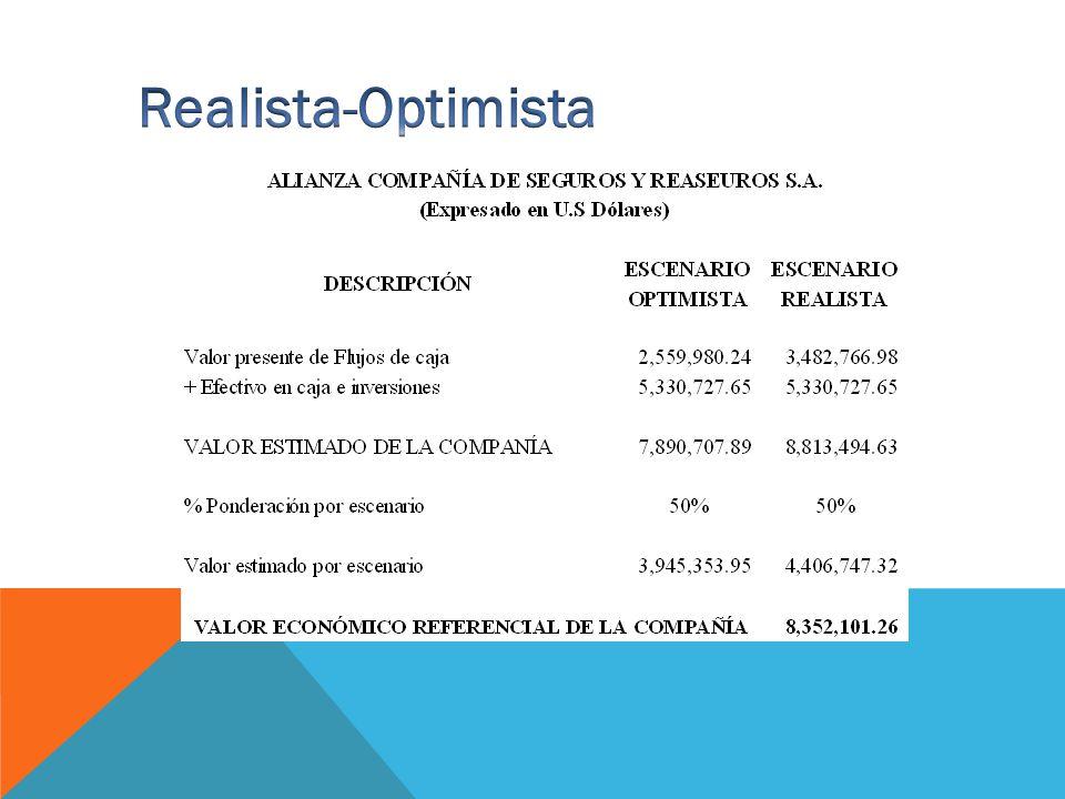 Realista-Optimista