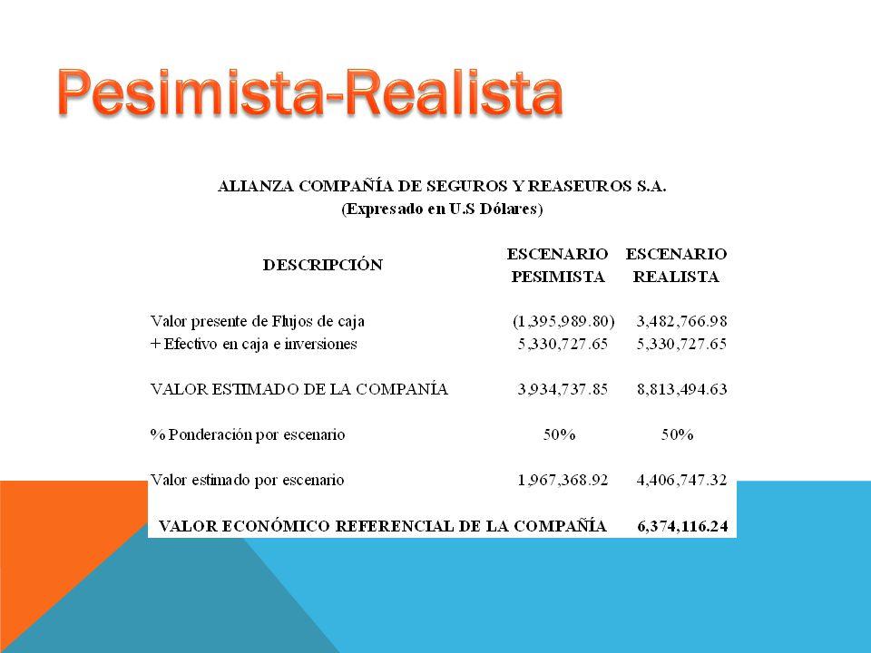 Pesimista-Realista