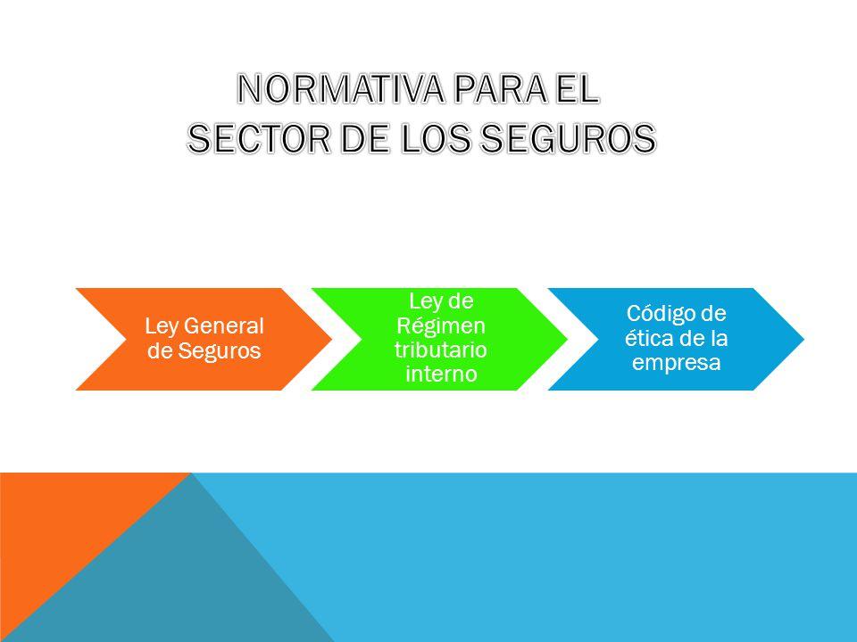 NORMATIVA PARA EL SECTOR DE LOS SEGUROS