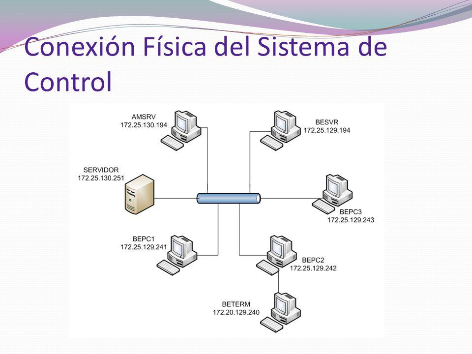 Conexión Física del Sistema de Control