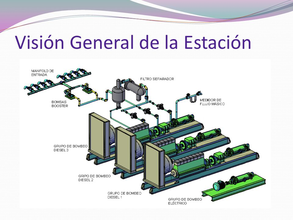Visión General de la Estación