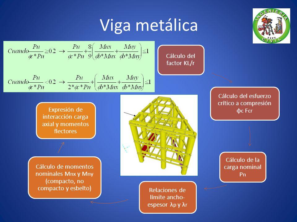 Viga metálica Cálculo del factor KL/r