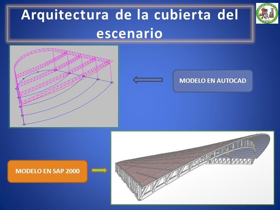 Arquitectura de la cubierta del escenario
