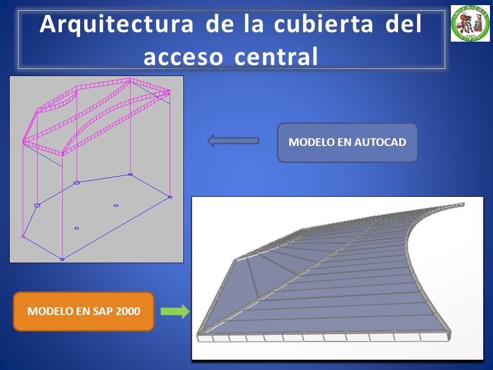 Arquitectura de la cubierta del acceso central