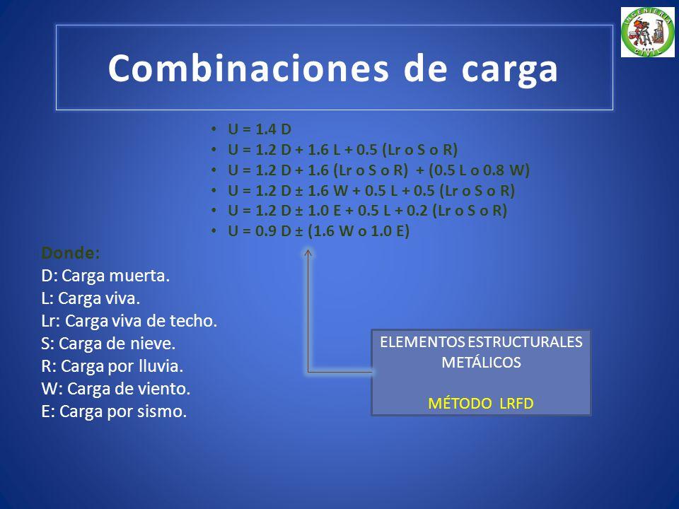 Combinaciones de carga