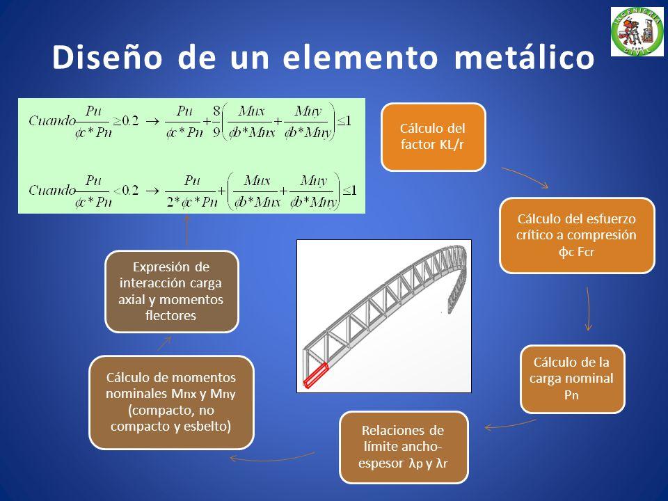 Diseño de un elemento metálico