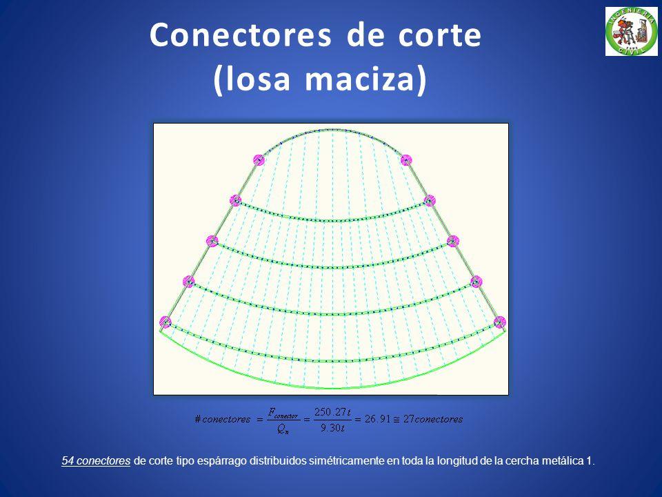 Conectores de corte (losa maciza)