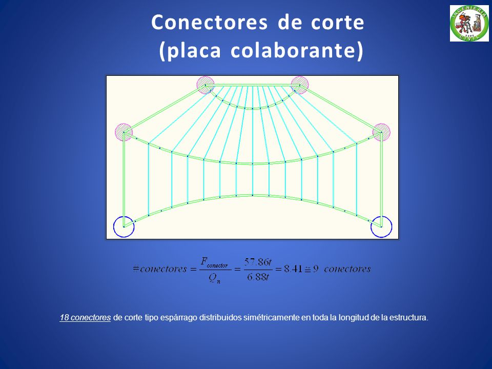 Conectores de corte (placa colaborante)