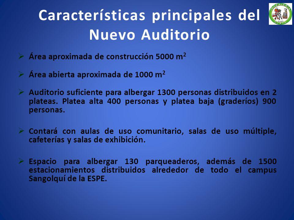 Características principales del Nuevo Auditorio