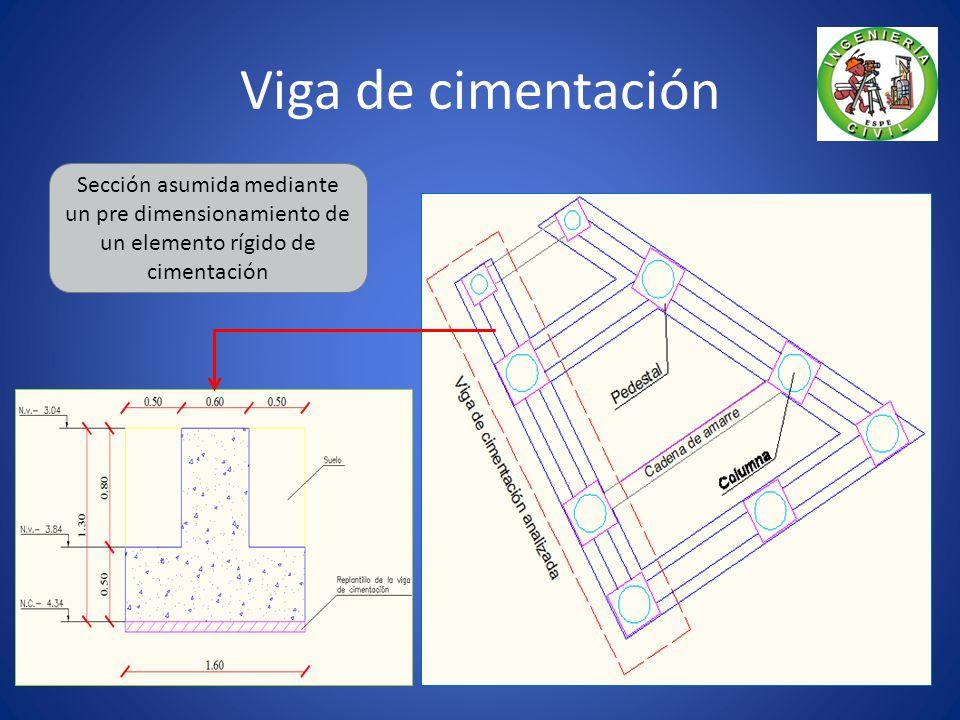 Viga de cimentación Sección asumida mediante un pre dimensionamiento de un elemento rígido de cimentación.