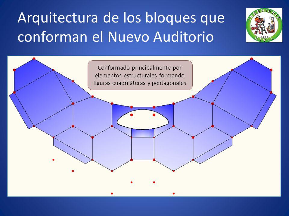 Arquitectura de los bloques que conforman el Nuevo Auditorio