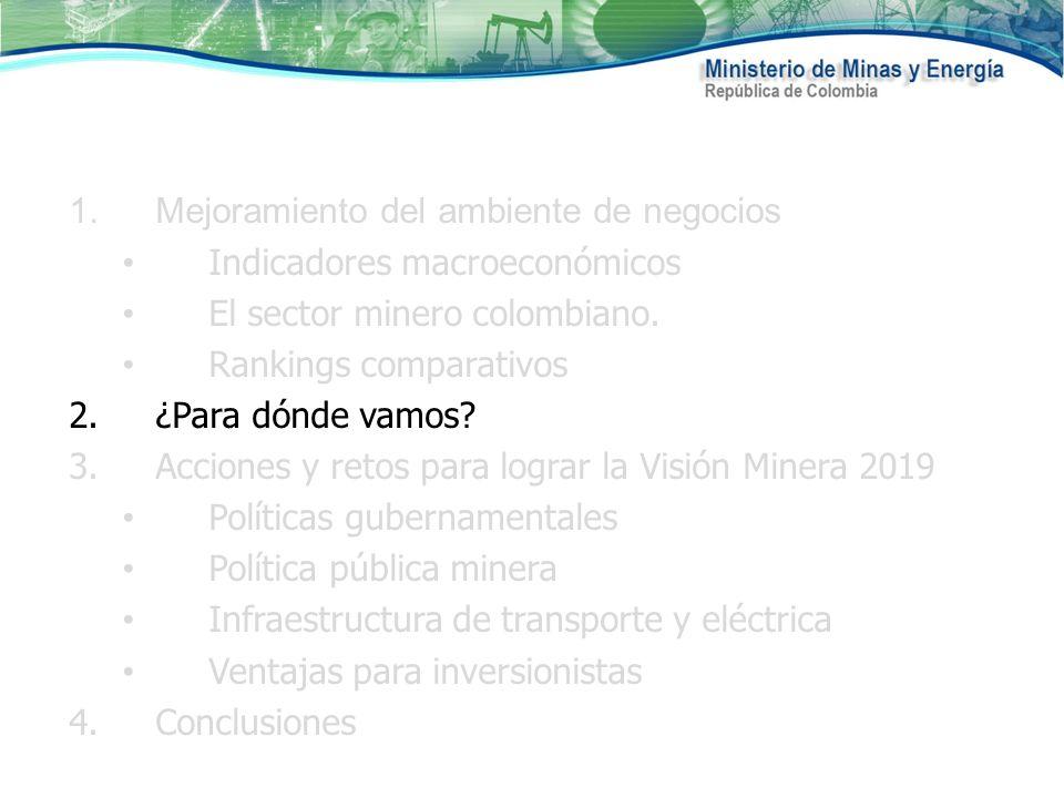 Mejoramiento del ambiente de negocios Indicadores macroeconómicos