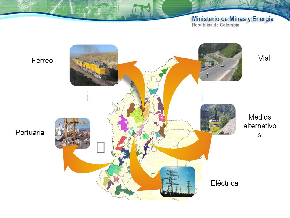 Vial Férreo Medios alternativos Portuaria Eléctrica
