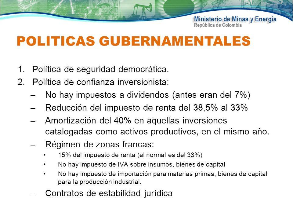 POLITICAS GUBERNAMENTALES