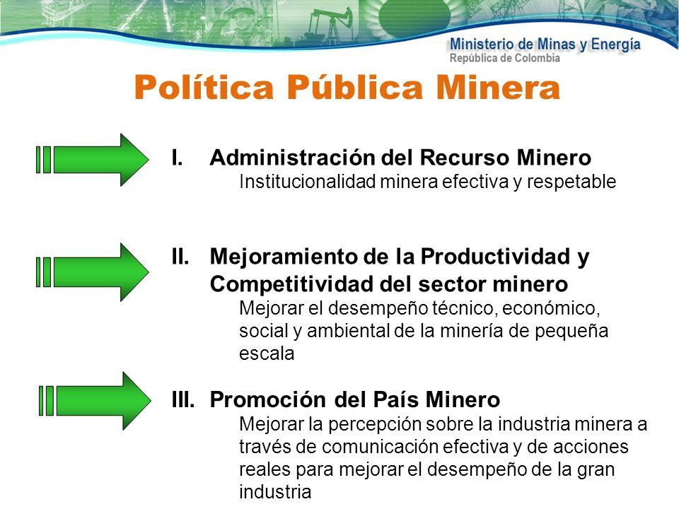 Política Pública Minera