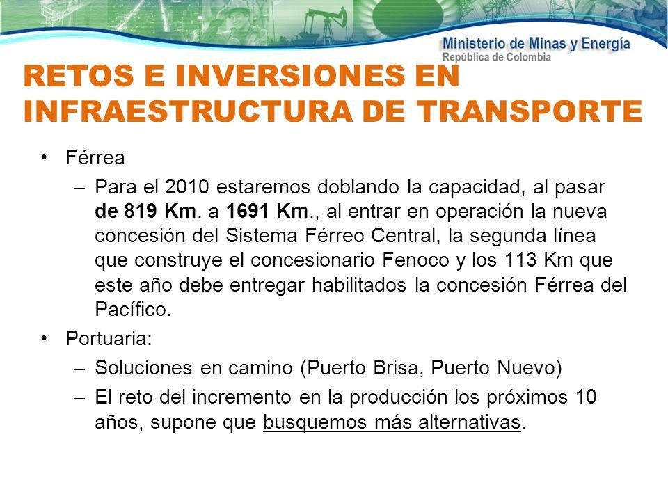 RETOS E INVERSIONES EN INFRAESTRUCTURA DE TRANSPORTE