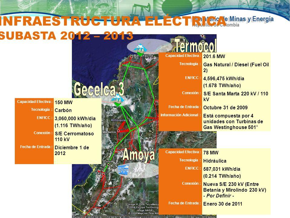 INFRAESTRUCTURA ELÉCTRICA SUBASTA 2012 – 2013