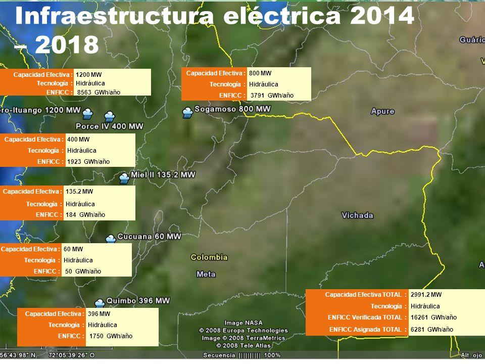 Infraestructura eléctrica 2014 – 2018
