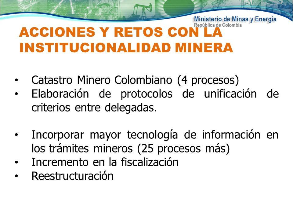 ACCIONES Y RETOS CON LA INSTITUCIONALIDAD MINERA