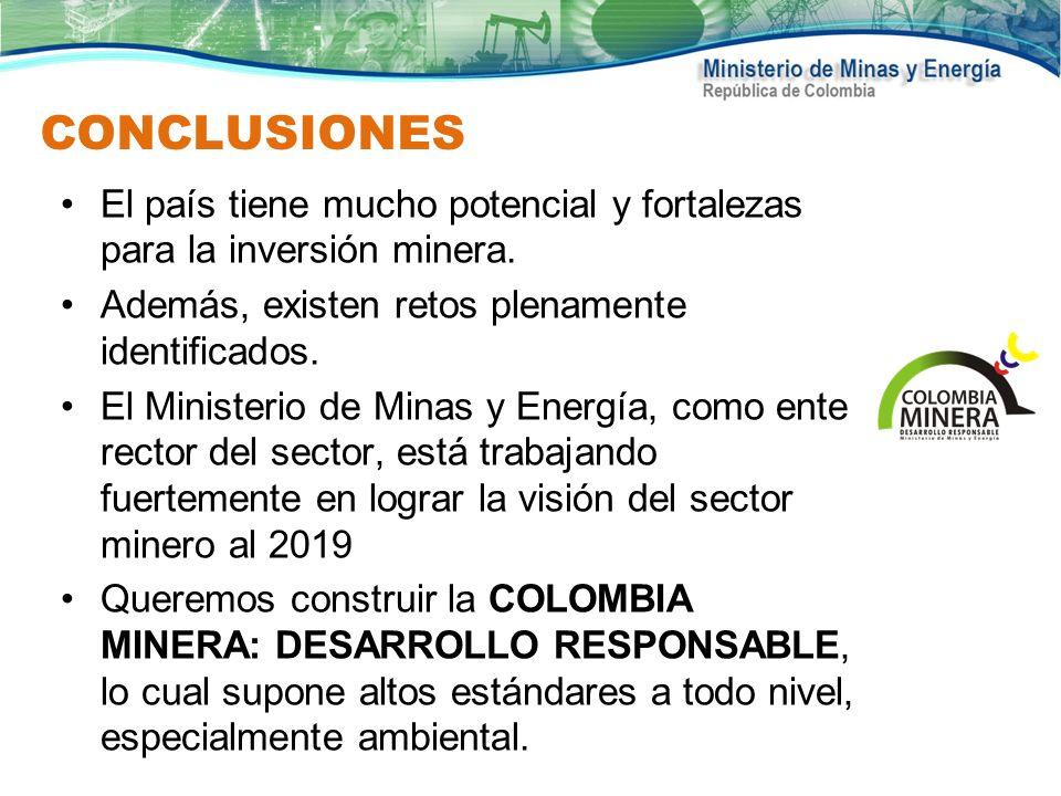 CONCLUSIONESEl país tiene mucho potencial y fortalezas para la inversión minera. Además, existen retos plenamente identificados.