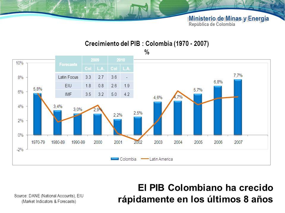 Crecimiento del PIB : Colombia (1970 - 2007) %