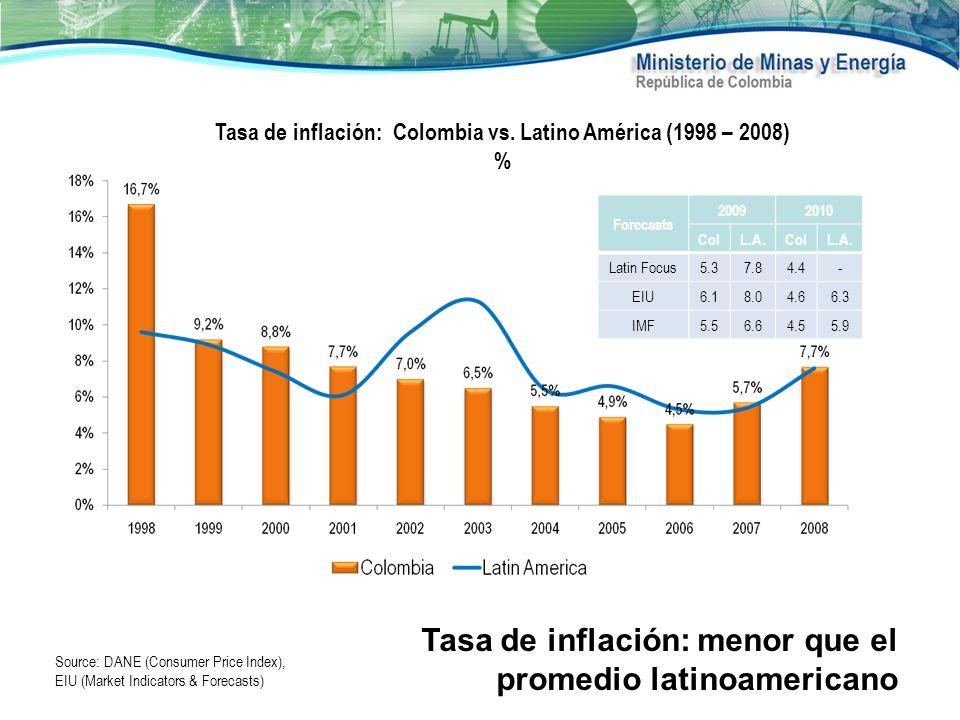 Tasa de inflación: Colombia vs. Latino América (1998 – 2008)