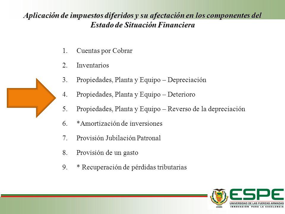 Aplicación de impuestos diferidos y su afectación en los componentes del Estado de Situación Financiera