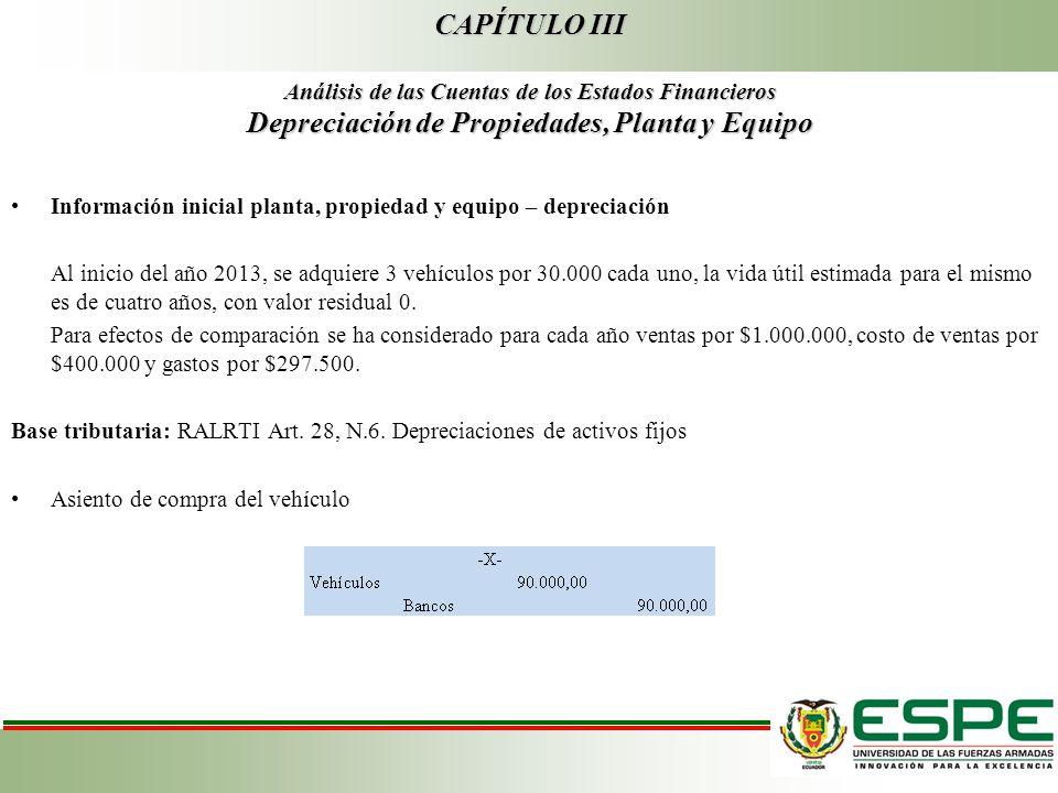 CAPÍTULO III Análisis de las Cuentas de los Estados Financieros Depreciación de Propiedades, Planta y Equipo