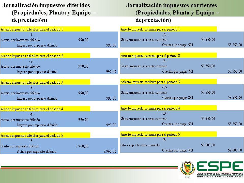 Jornalización impuestos diferidos (Propiedades, Planta y Equipo – depreciación)
