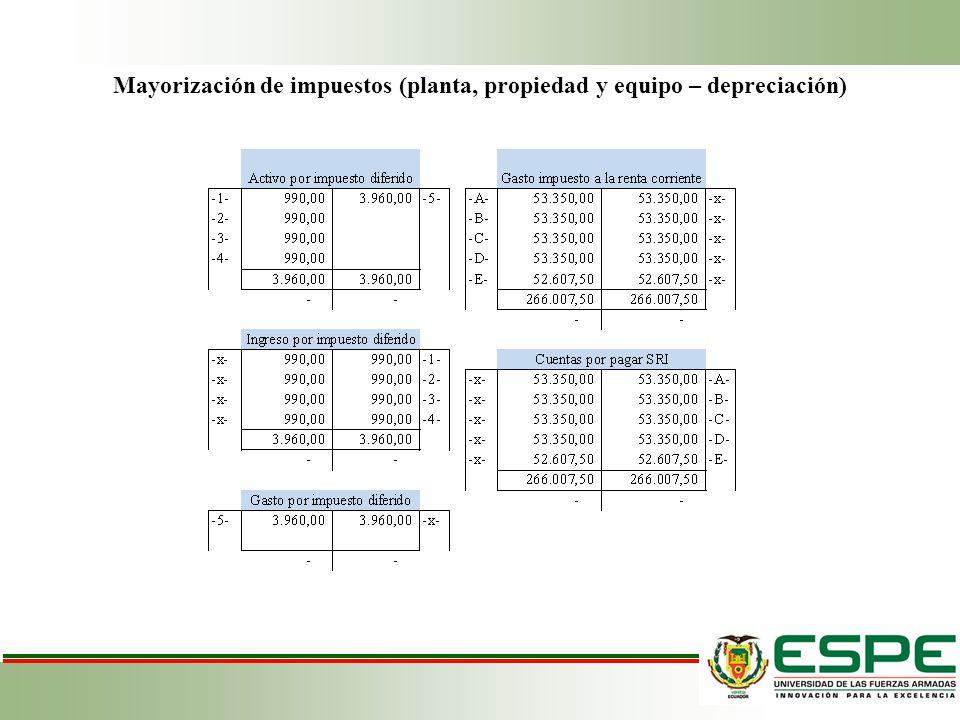 Mayorización de impuestos (planta, propiedad y equipo – depreciación)