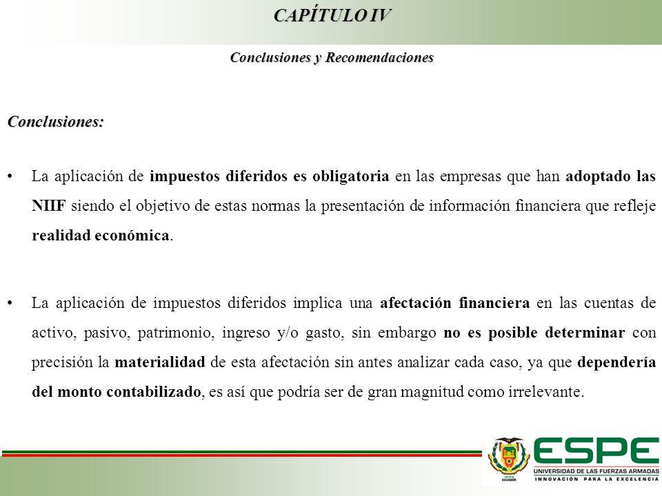 CAPÍTULO IV Conclusiones y Recomendaciones
