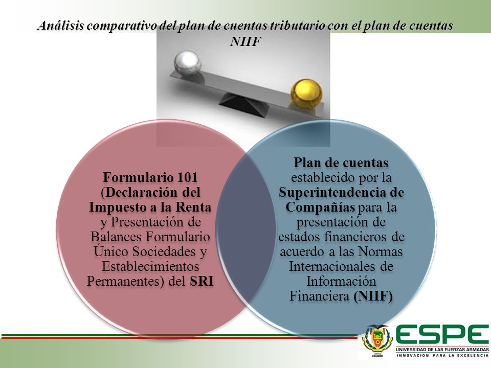Análisis comparativo del plan de cuentas tributario con el plan de cuentas NIIF