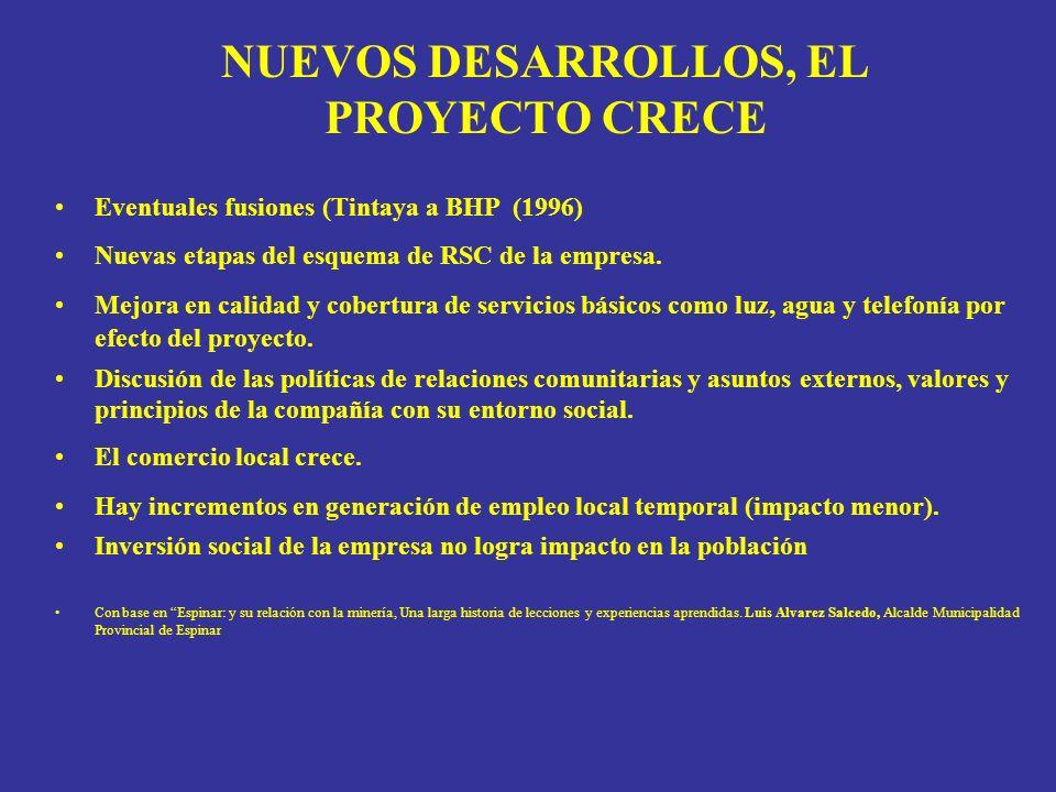 NUEVOS DESARROLLOS, EL PROYECTO CRECE