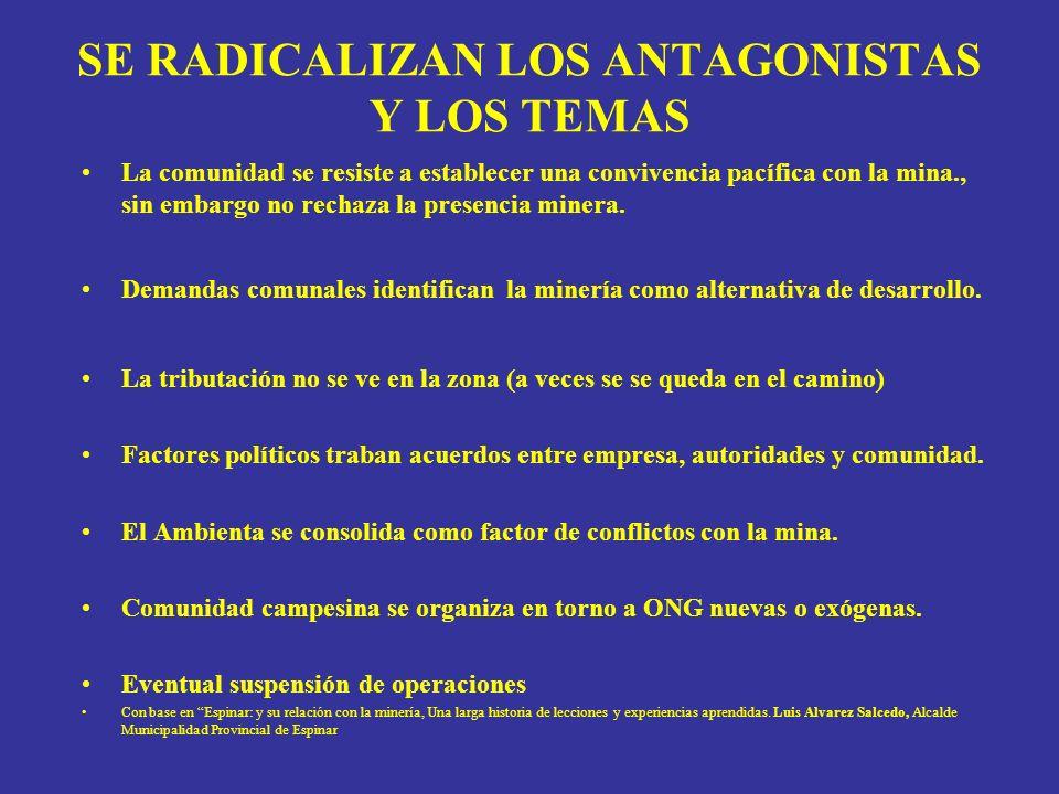 SE RADICALIZAN LOS ANTAGONISTAS Y LOS TEMAS