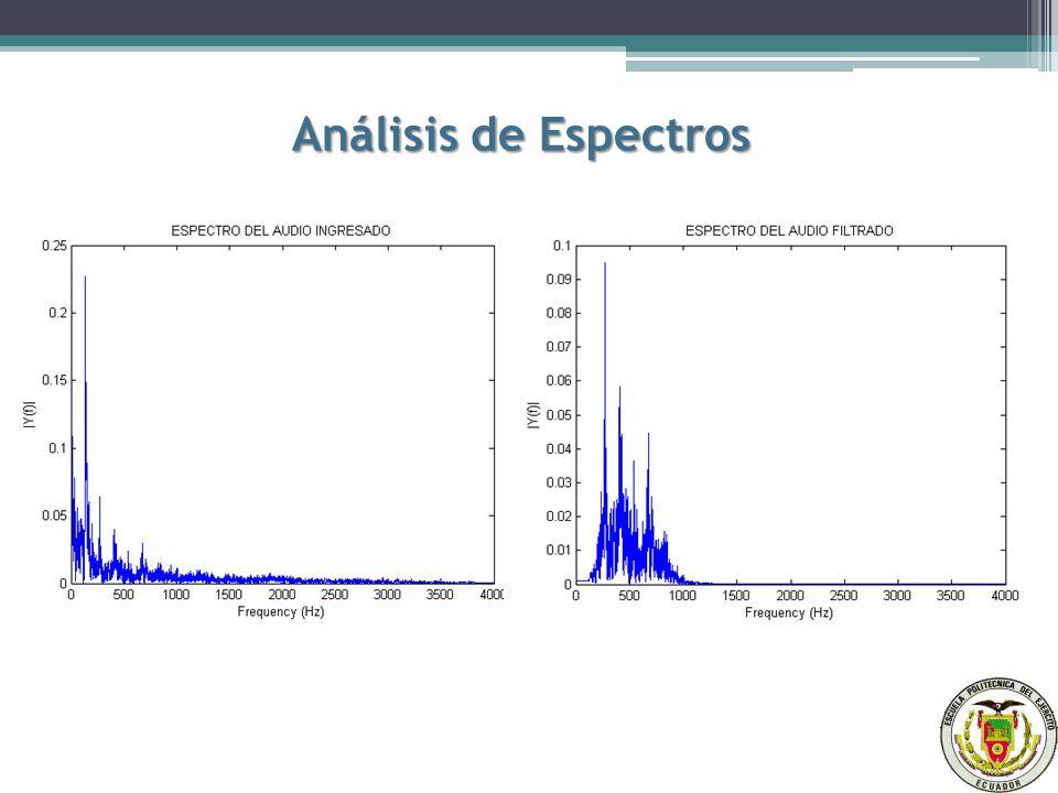 Análisis de Espectros