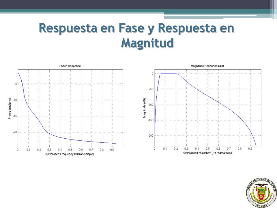 Respuesta en Fase y Respuesta en Magnitud