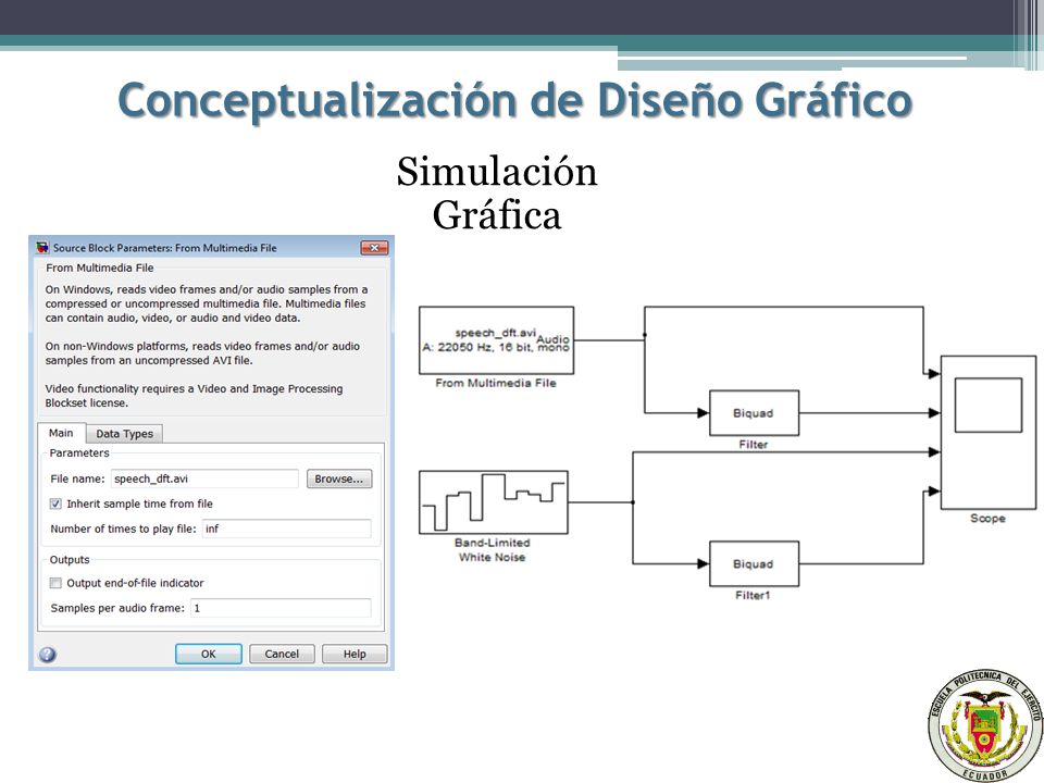 Conceptualización de Diseño Gráfico