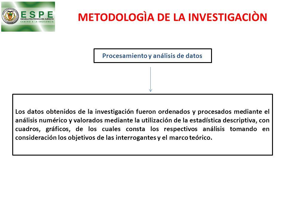 METODOLOGÌA DE LA INVESTIGACIÒN