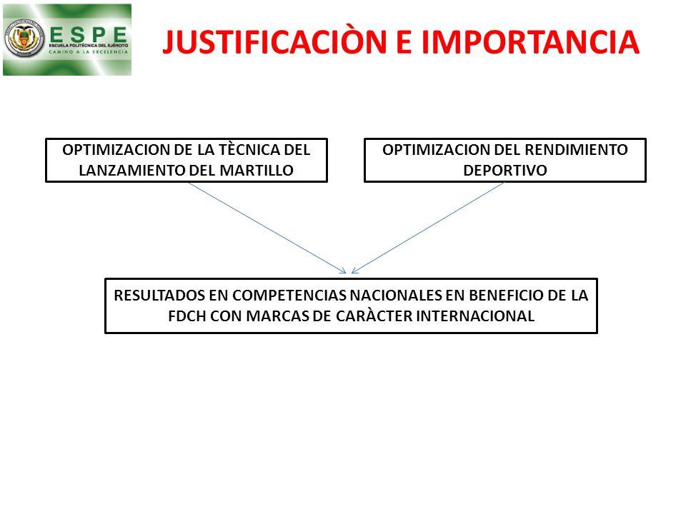 JUSTIFICACIÒN E IMPORTANCIA