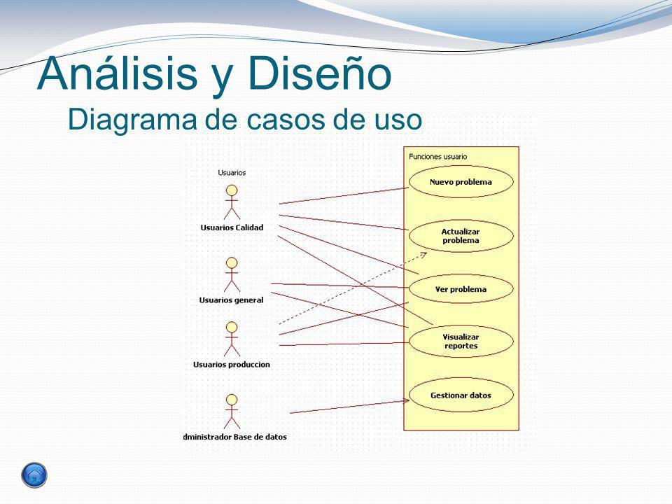 Análisis y Diseño Diagrama de casos de uso
