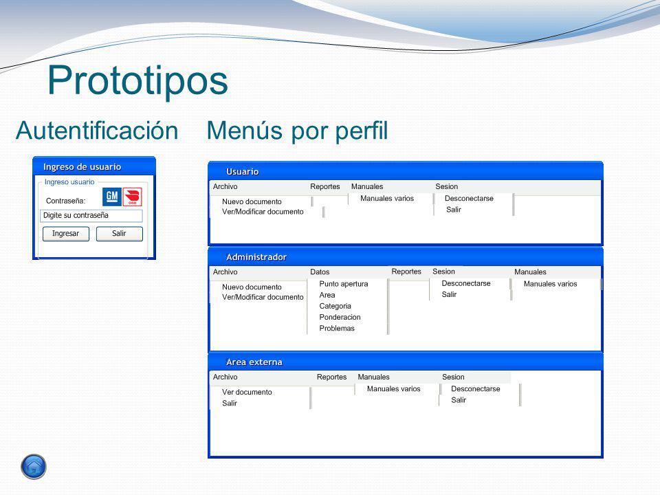 Prototipos Autentificación Menús por perfil