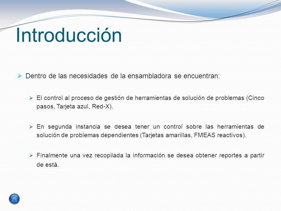 Introducción Dentro de las necesidades de la ensambladora se encuentran: