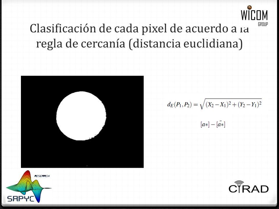 Clasificación de cada pixel de acuerdo a la regla de cercanía (distancia euclidiana)