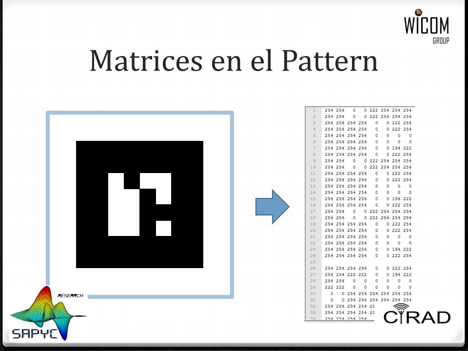 Matrices en el Pattern