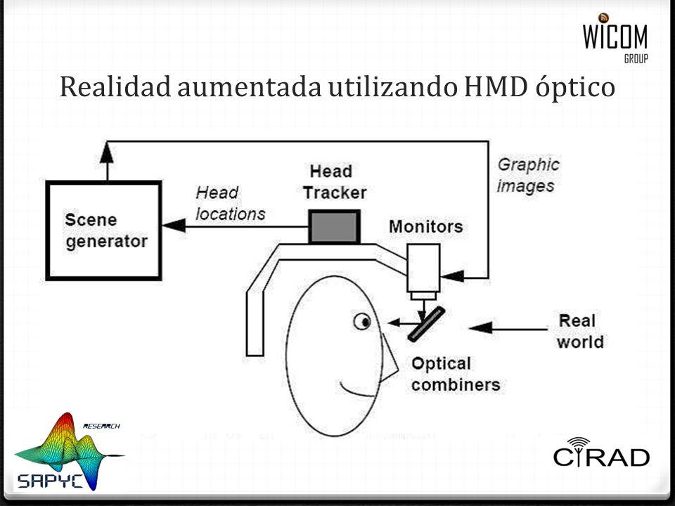 Realidad aumentada utilizando HMD óptico