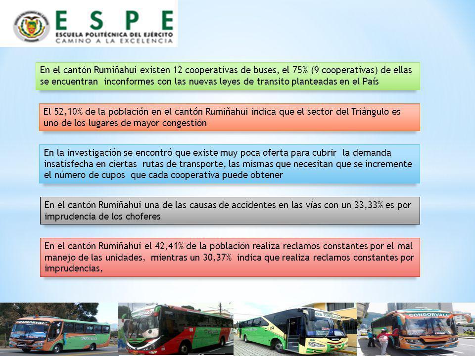En el cantón Rumiñahui existen 12 cooperativas de buses, el 75% (9 cooperativas) de ellas se encuentran inconformes con las nuevas leyes de transito planteadas en el País