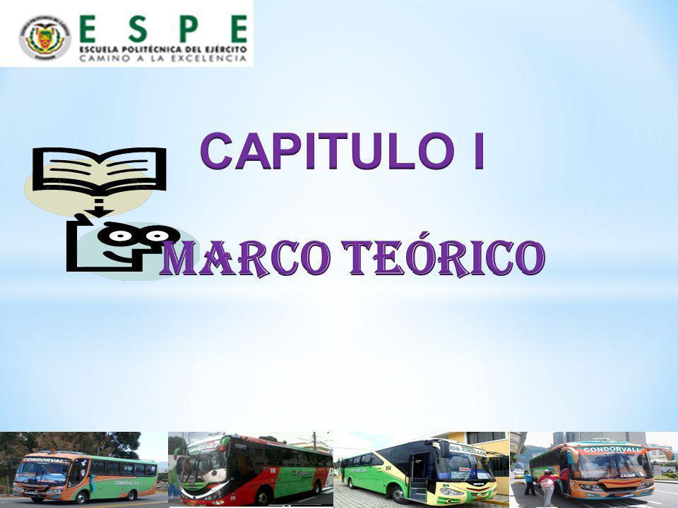 CAPITULO I MARCO TEÓRICO