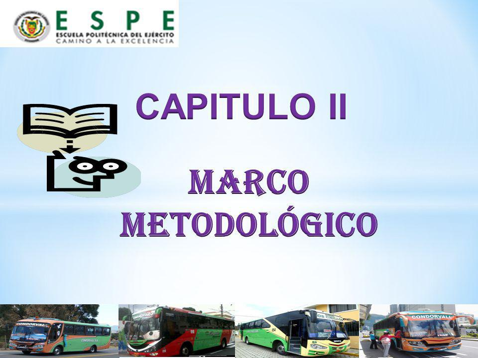 CAPITULO II MARCO METODOLÓGICO